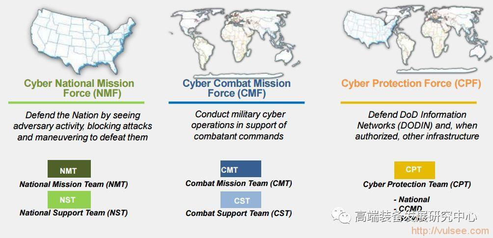 美国网络空间作战体系初探