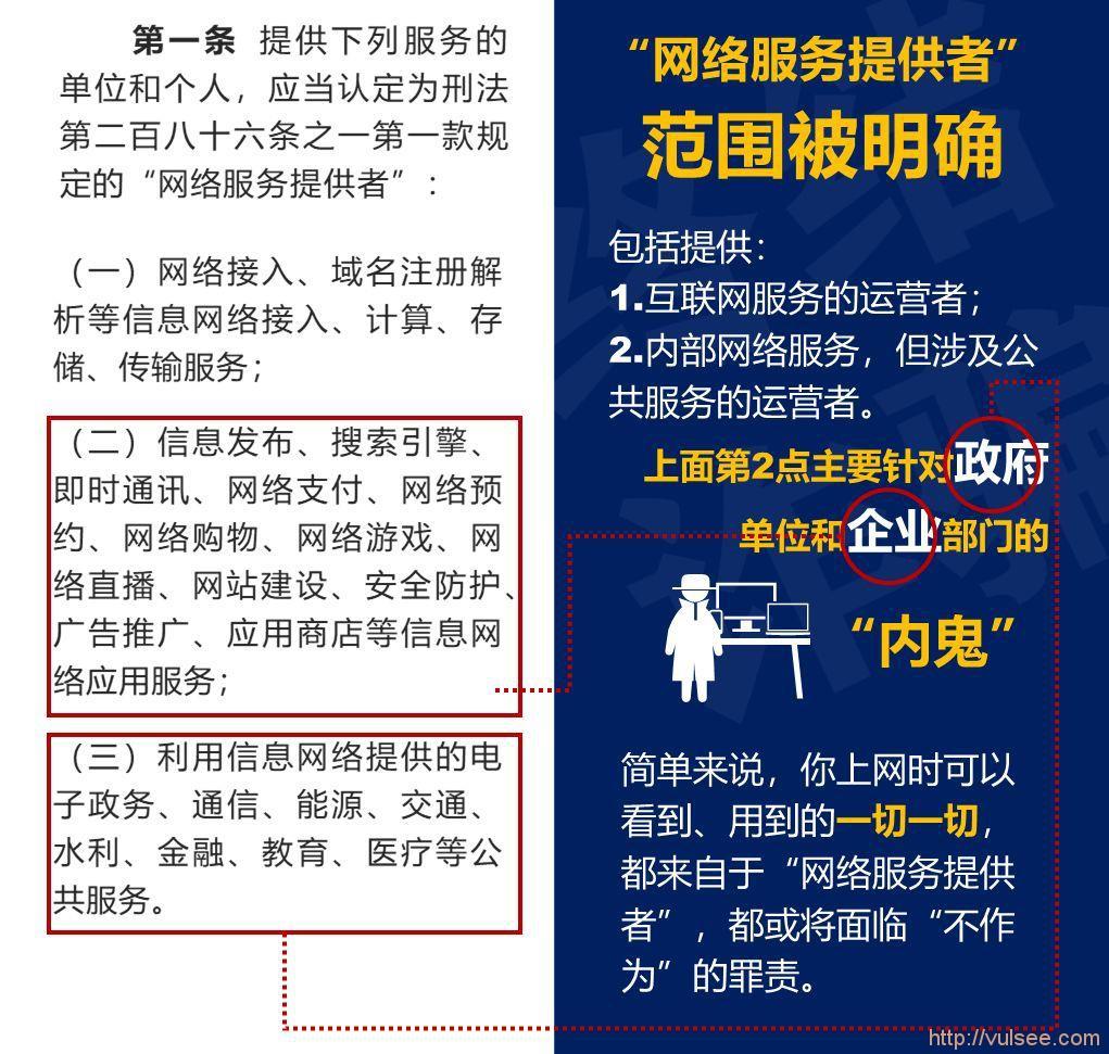 两高《解释》令互联网江湖闻风丧胆,如果读不懂这个新规,一不小心就犯罪了