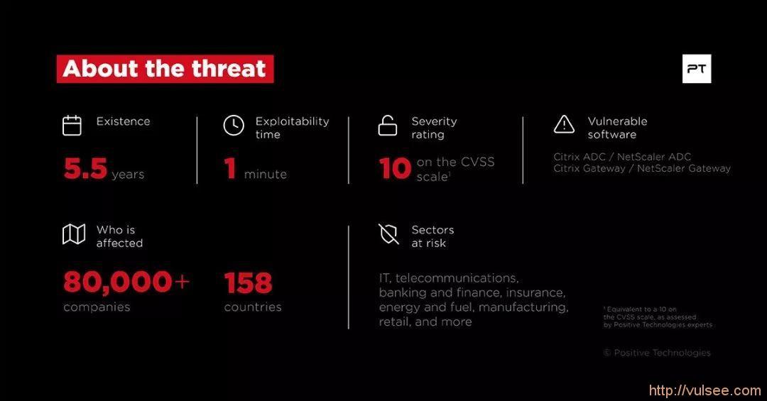 Citrix曝出高危漏洞,全球158个国家8万家企业面临威胁