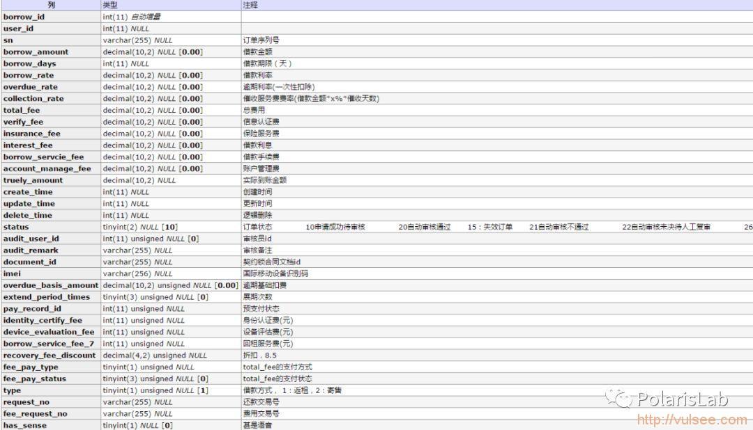 网络犯罪反制:714高炮与金融行业
