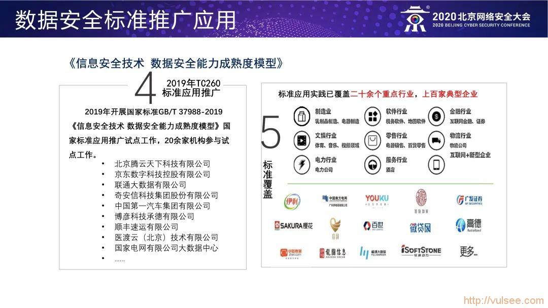 中国电子技术标准化研究院:数据安全法规及标准建设