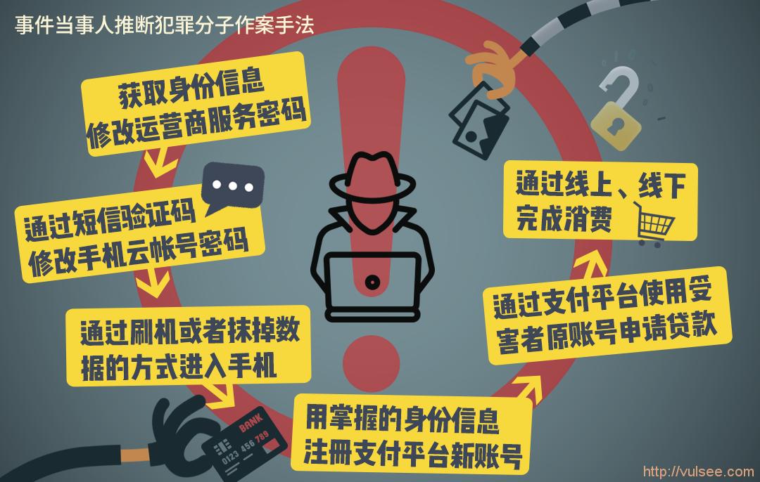 关键问答丨复盘手机失窃保卫战!第一时间应该怎么做?