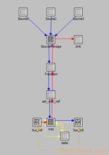 现代城轨列车通信网络安全性仿真研究