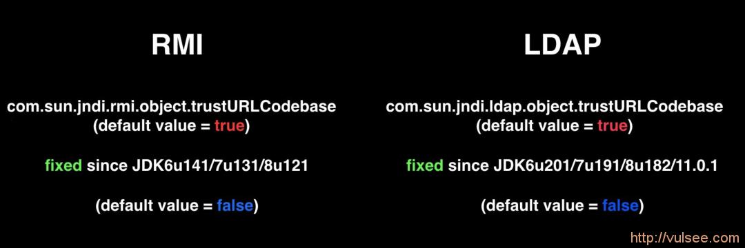 阿里云安全获Oracle官方致谢  Weblogic Server远程代码执行漏洞预警(CVE-2021-2109)